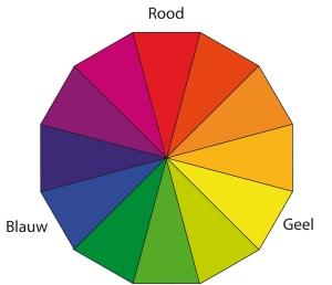 cirkel af