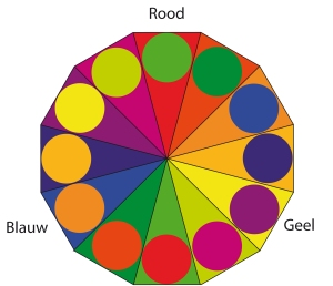 cirkel complementair af