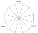cirkel leegf